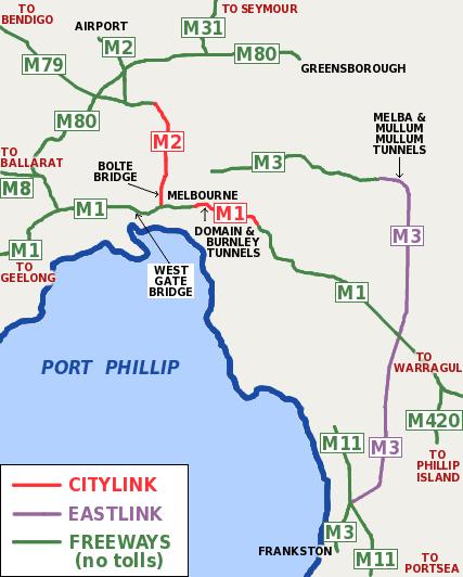 Transport Victoria